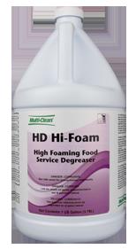 HDHiFoam
